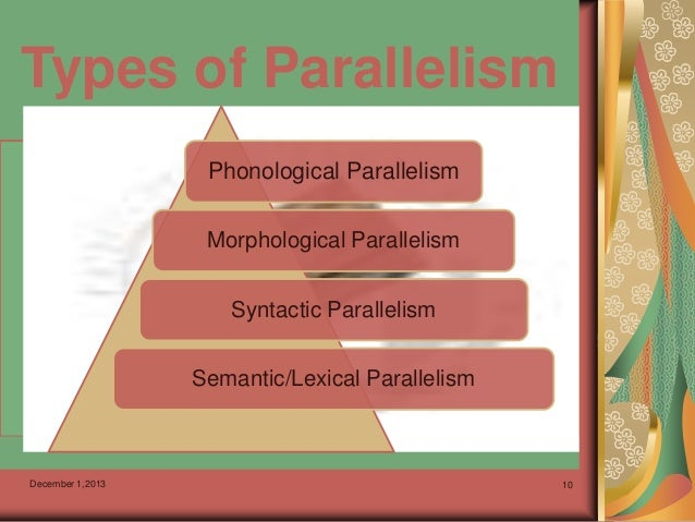 parallelism essays Learn how to improve essay writing with parallel structure by using parallelism in the thesis, the main points and in the content you will construct a tightly.