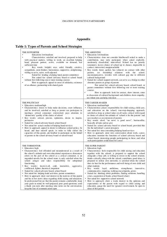 Writing a research report pdf