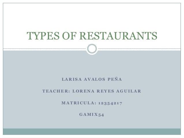 TYPES OF RESTAURANTS  LARISA AVALOS PEÑA TEACHER: LORENA REYES AGUILAR MATRICULA: 12354217 GAMIX54