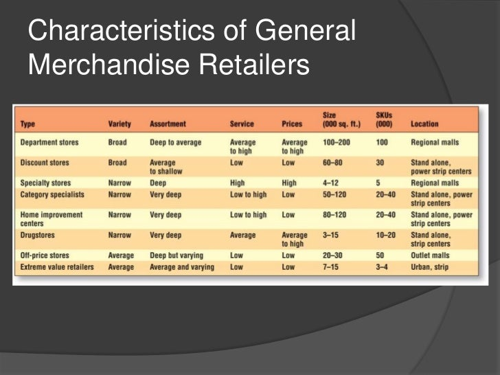classification of stores Of electric appliance stores, except secondhand goods in the japan standard  industrial classification and have 10 or more large-scale speciality retailers for.