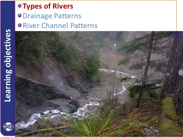 Learningobjectives Types of Rivers Drainage Patterns River Channel Patterns