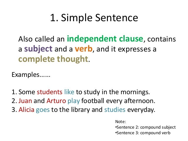 Gallery images and information: Simple Sentence Examples