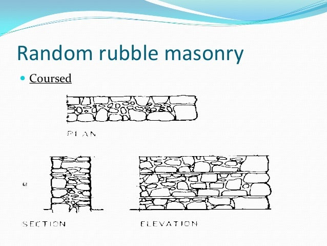 reaction paper masonry Mixing metals on rooftops can cause brick, masonry units a sheet of rosin-sized building paper should be inserted between the copper and the.
