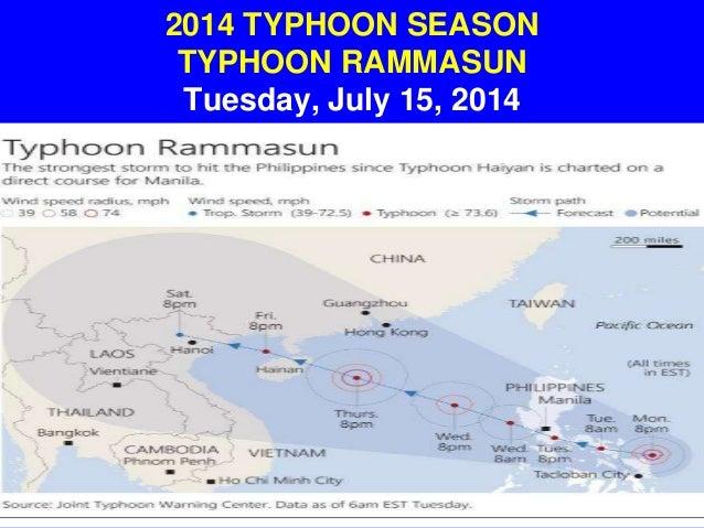 2014 TYPHOON SEASON TYPHOON RAMMASUN Tuesday, July 15, 2014