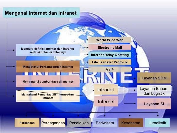 Mengenal Internet dan Intranet  Mengerti definisi internet dan intranet  serta aktifitas di dalamnya Mengetahui Perkembang...