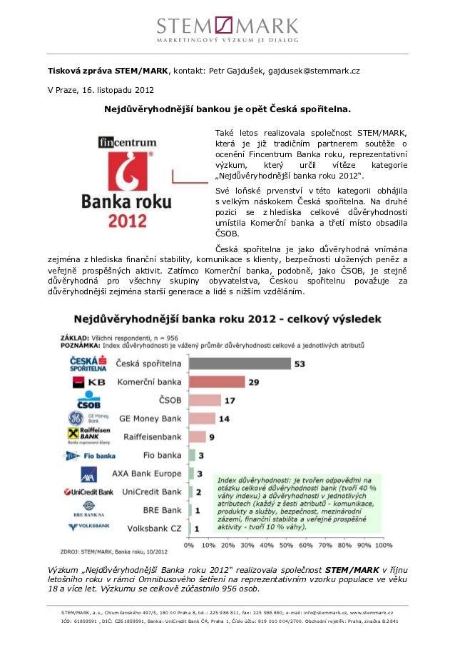 Banka roku 2012