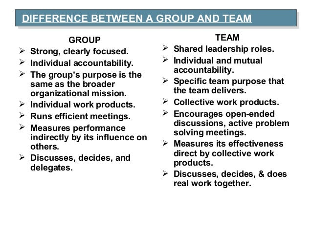 Difference between a group and a team essay