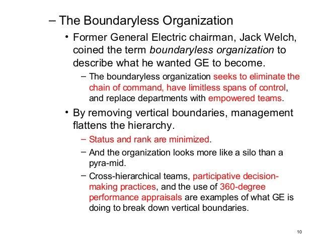 boundaryless organization