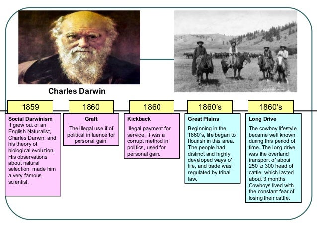 an analysis of darwins theory of evolution