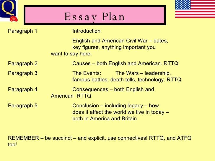 Homework help english civil war definition