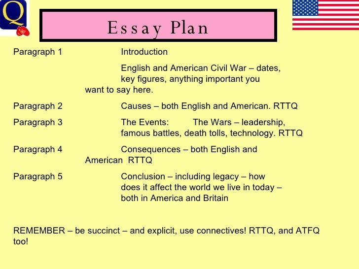 Persuasive essay on the civil war