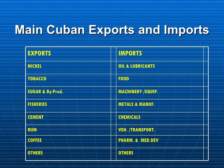 u s cuban trade when does a Us-cuban trade : a cold war strategy became a cold war relic 1 emis 516: international business department of management information.