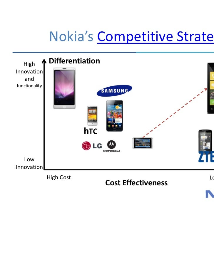 nokia microsoft alliance joining forces in the smartphone Microsoft-nokia deal: the challenges and opportunities  windows phone 7 will become nokia's primary smartphone platform  and with nokia and microsoft joining forces on marketing and.