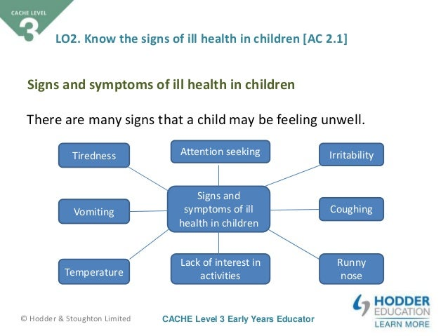 identify the signs and symptoms of common childhood illnesses 10 common childhood illnesses and how to it is most common in children slapped cheek syndrome is a viral disease that triggers mild cold-like symptoms.