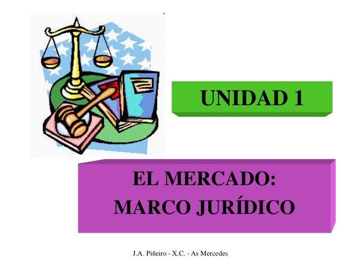 UNIDAD 1 EL MERCADO:MARCO JURÍDICO J.A. Piñeiro - X.C. - As Mercedes