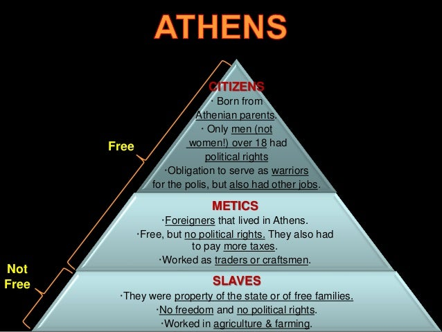to what extent was ancient athens a democracy politics essay Democracy: ancient and modern spring 2015 democracy: ancient and modern (clst 275, history 234, polsci 211)  to what extent are athens' democratic devices for achieving consensus confined to democracies can you think of similar (5).