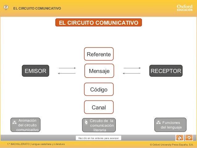 © Oxford University Press España, S.A. Hacer clic en la pantalla para avanzar 1º ESO   Lengua castellana y literatura Haz ...