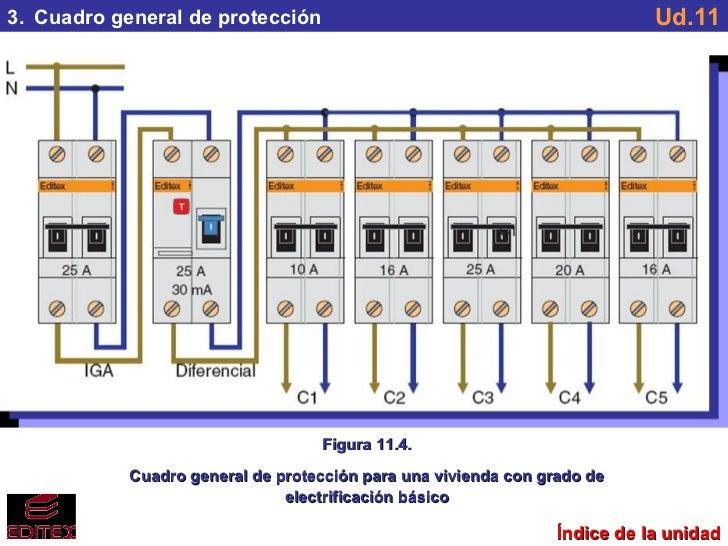 U11 instalaciones el ctricas en viviendas for Como montar un cuadro electrico
