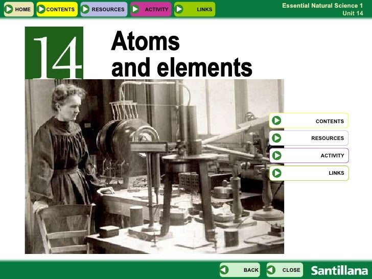 Essential Natural Science 1 Atoms  and elements CONTENTS RESOURCES ACTIVITY LINKS HOME RESOURCES ACTIVITY LINKS CONTENTS C...