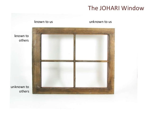 The JOHARI Window known to us unknown to us known to others unknown to others