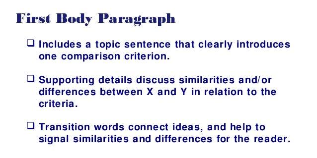 ... Essay Topics | Essay Help Service: Essay Writing Basics and Assignment