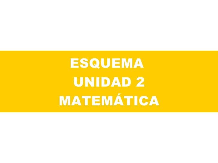 ESQUEMA  UNIDAD 2 MATEMÁTICA