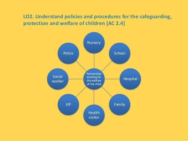 understanding the safeguarding of children Understanding e- safety legislation, guidelines, policies and procedures for  safeguarding children and young people all practitioners working.