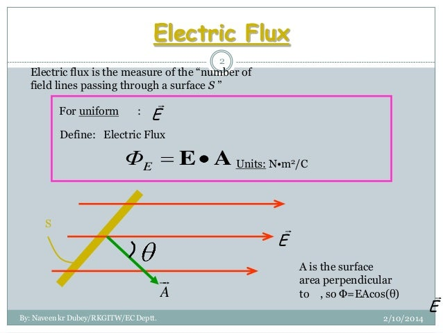 What Is Electricity Define