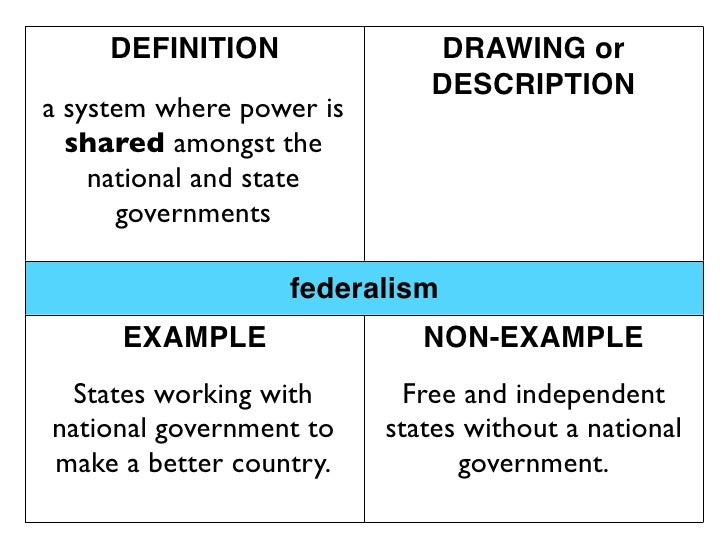 The 6 Compromises of the Constitution Flashcards  Quizlet