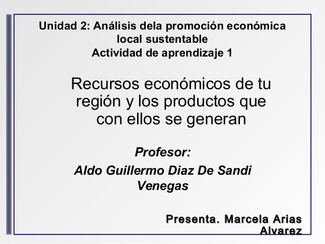 Unidad 2: Análisis dela promoción económica local sustentable Actividad de aprendizaje 1  Recursos económicos de tu región...