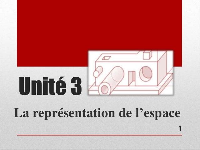 Unité 3La représentation de l'espace                            1
