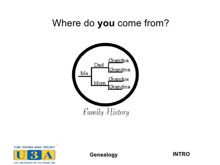 U3A Genealogy Group introduction