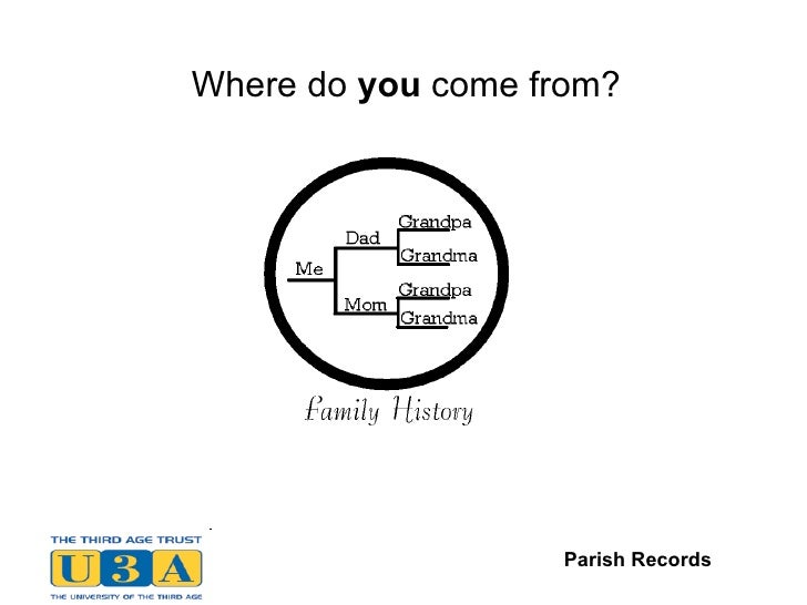 Where do  you  come from? BMDBMD Parish Records