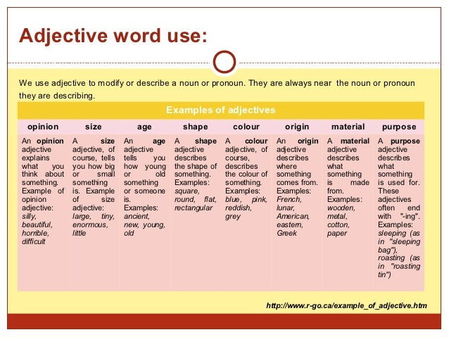 Big Words To Use In An Essay