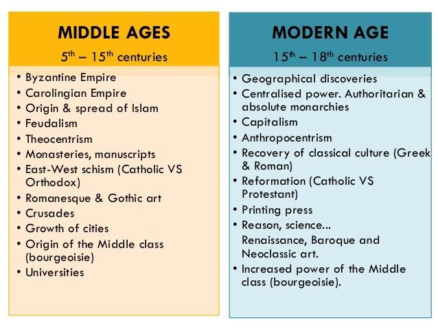 a comparison of medieval and modern society The medieval society was complex, and was not so far away from what we would call a modern one it was governed by laws, it had rules, the people had rights and obligations there was a legal framework of land tenure, taxation and fiscal immunities.