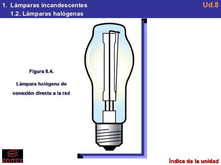U8 tipos de l mparas y su conexi n - Tipos de lamparas ...