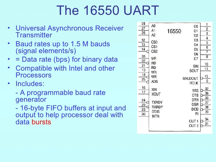 The 16550 UART• Universal Asynchronous Receiver  Transmitter• Baud rates up to 1.5 M bauds  (signal elements/s)• = Data ra...