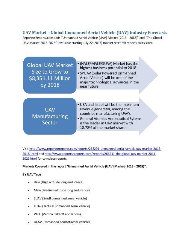 "UAV Market – Global Unmanned Aerial Vehicle (UAV) Industry Forecasts ReportsnReports.com adds ""Unmanned Aerial Vehicle (UA..."