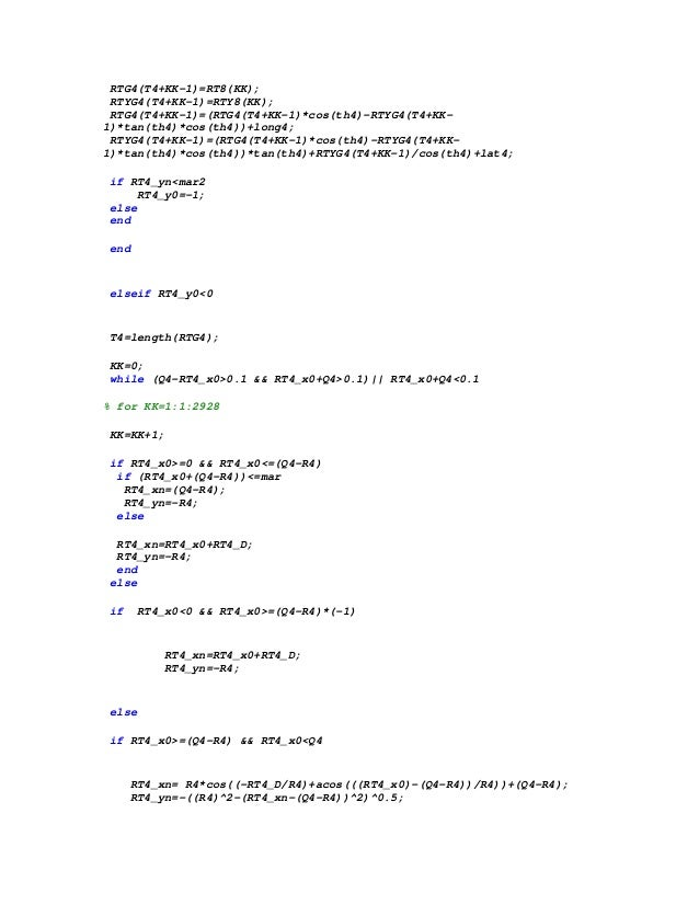 Line Drawing Algorithm Using Matlab : Genetic algorithm using matlab code for image pictures