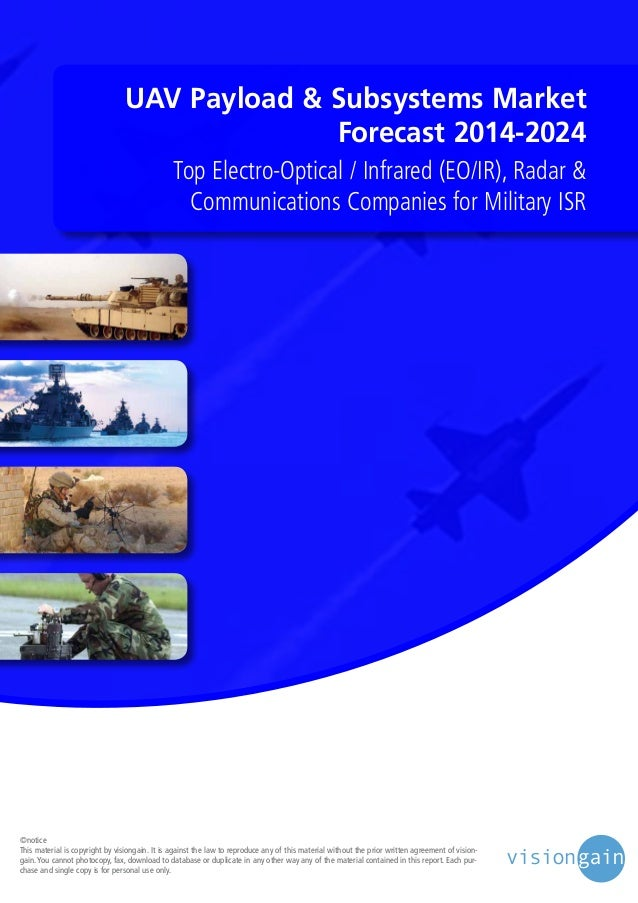 UAV Payload & Subsystems 2014 2024