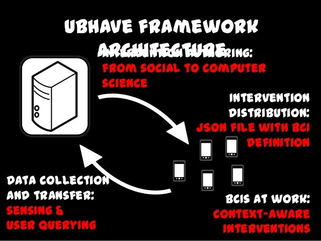 Ubhave framework architectureIntervention authoring: from social to computer science Intervention distribution: JSON file ...