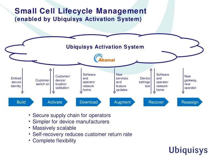 Small Cell Lifecycle Management   (enabled by Ubiquisys Activation System)                                        Ubiquisy...