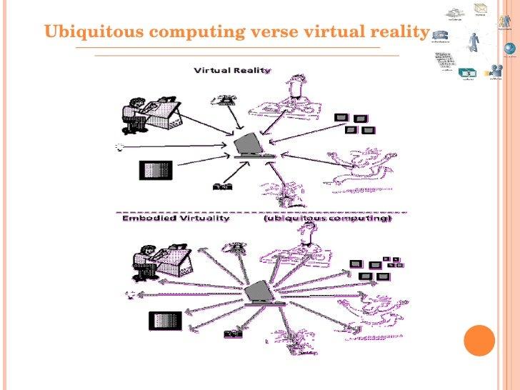 Ubiquitous Computing Applications Ubiquitous Computing 8