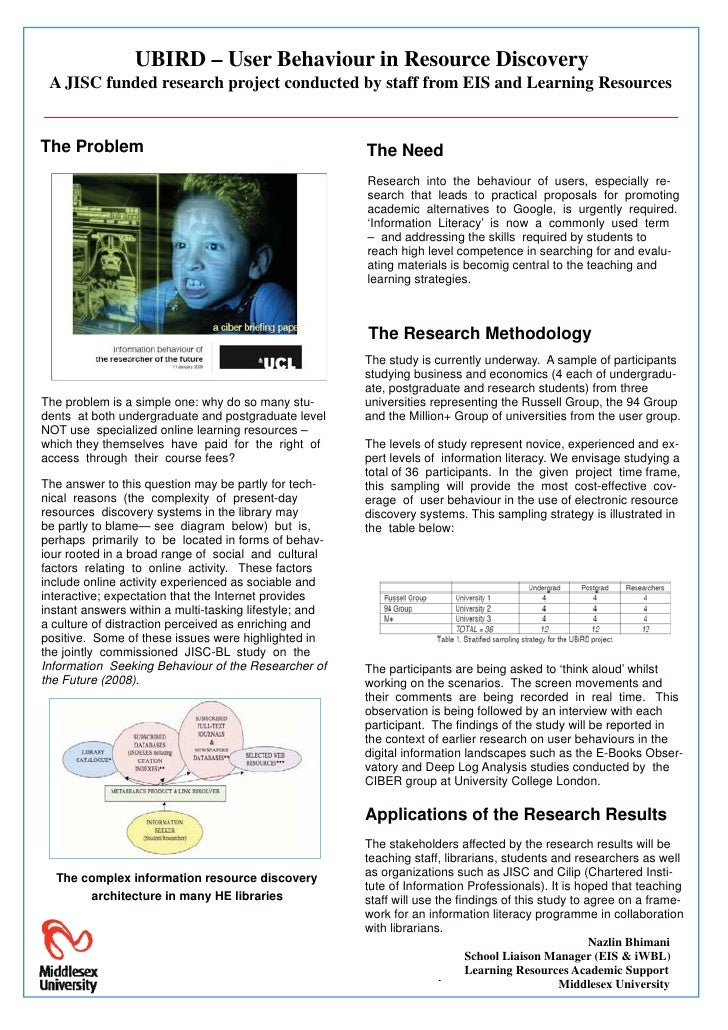 UBIRD – User Behaviour in Resource Discovery  A JISC funded research project conducted by staff from EIS and Learning Reso...