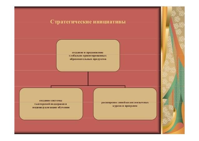 переводческие программы