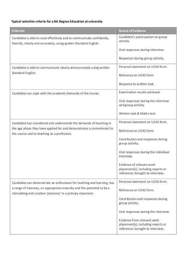 restricted essay rubric