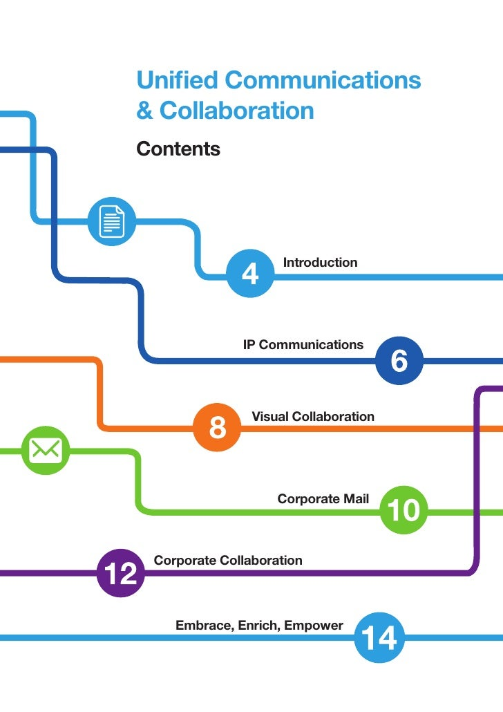 communication and collaboration strategies for people 5 strategies to deepen student collaboration  these are five strategies to encourage effective collaboration  communication, and conflict-management skills .