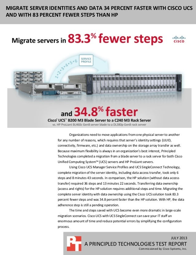MIGRATE SERVER IDENTITIES AND DATA 34 PERCENT FASTER WITH CISCO UCS AND WITH 83 PERCENT FEWER STEPS THAN HP JULY 2013 A PR...