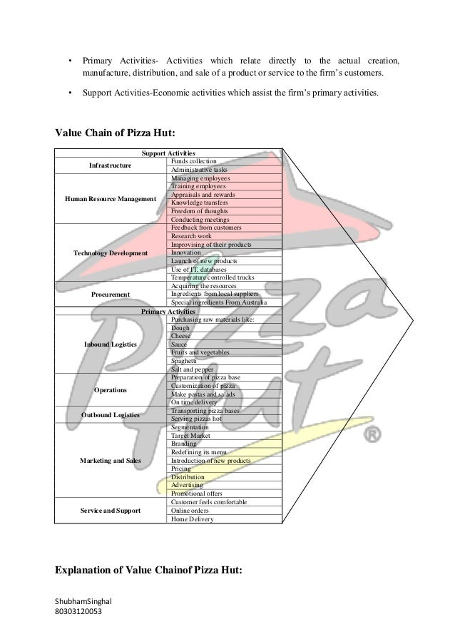 marketing analysis of pizza hut marketing essay Analysis pizza hut, inc introduction pizza hut, inc was started on june 15, 1958, by two college students dan and frank carney from kansas in 1968 they were a chain of 296 restaurants it went public in 1968 and was acquired by pepsico in 1977.