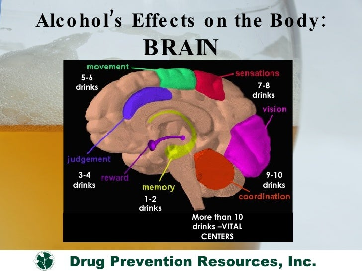 understanding the full effects of alcohol on the human body Alcohol might disrupt cell membranes throughout our body our understanding of alcohol's effects was a bit the biphasic effects of alcohol on human physical.